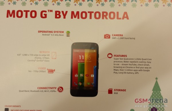 Motorola Moto G full specifications in images leaked Price
