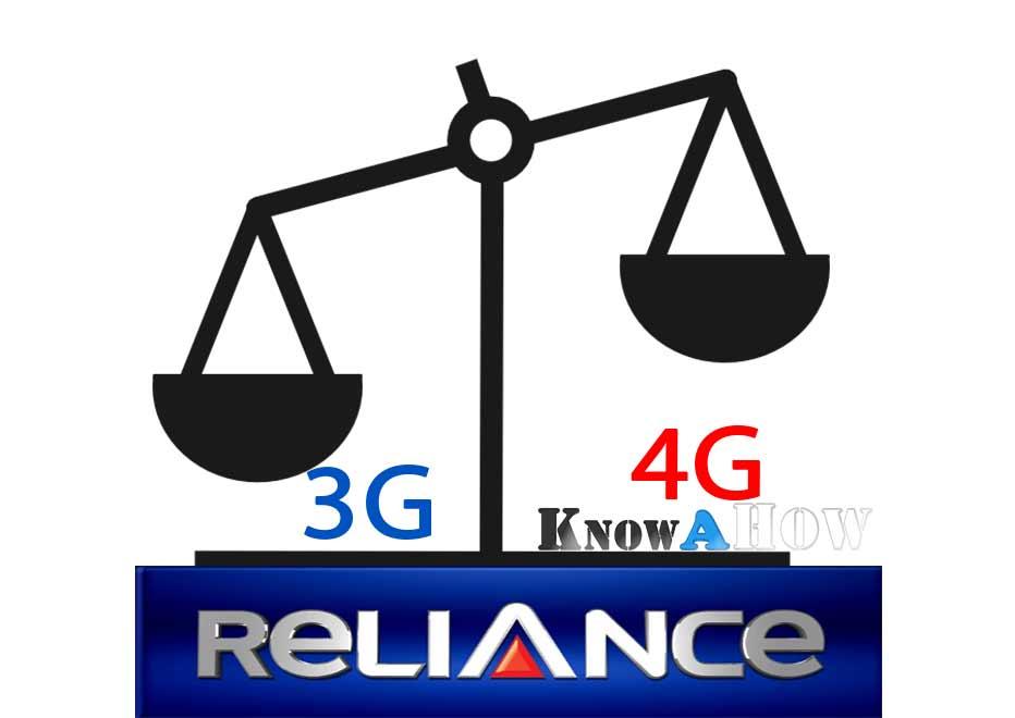 check balance on reliance for Internet dala-plans 2G 3G