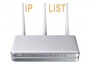 List of All Modem Routers IP address, login password and Username