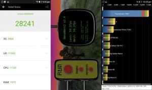 lenovo vibe k5 a6020a40 benchmarks